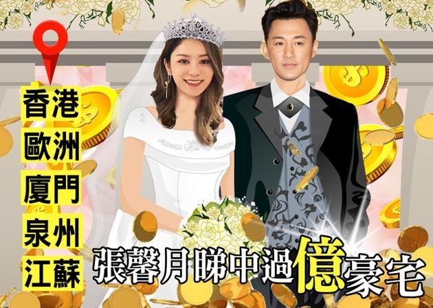 曝林峯张馨月大婚在即 五地设宴花费超千万历时数个月