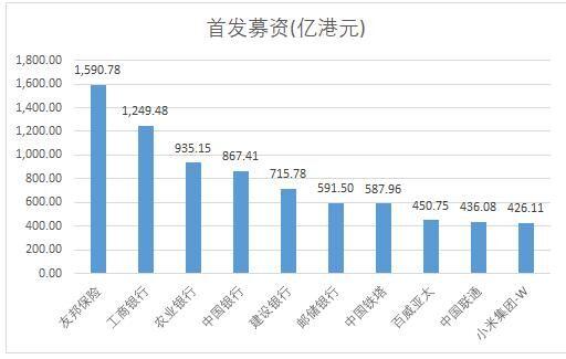 阿里公開發售超購逾40倍 啟動回撥機制募資為1012億