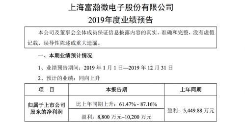 富瀚微:2019盈利预计增长61%~87%