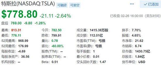 美国三大股指周三涨跌各异 苹果股价上涨1.59%