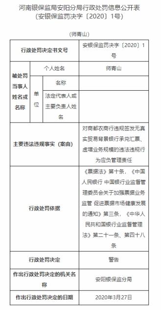 河南商都农商行违法虚增业务规模 原行长师青山被警告